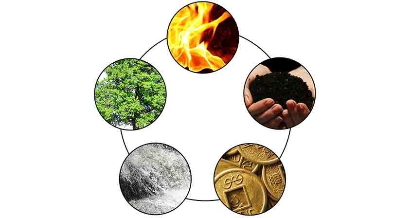 5 elementos del Feng Shui