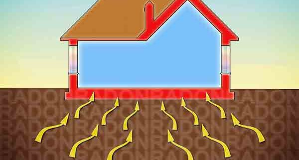 gas radó entra a les cases pel terreny