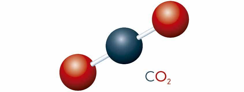 molécula CO2
