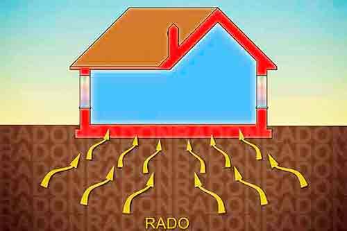 gas radó